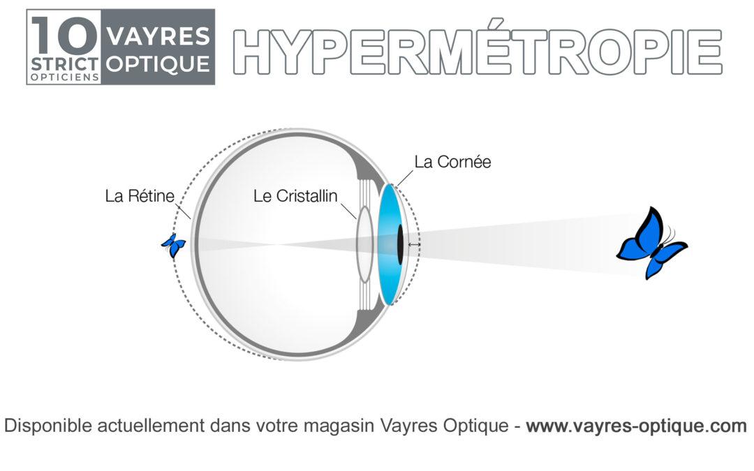 Information sur l'Hypermétropie