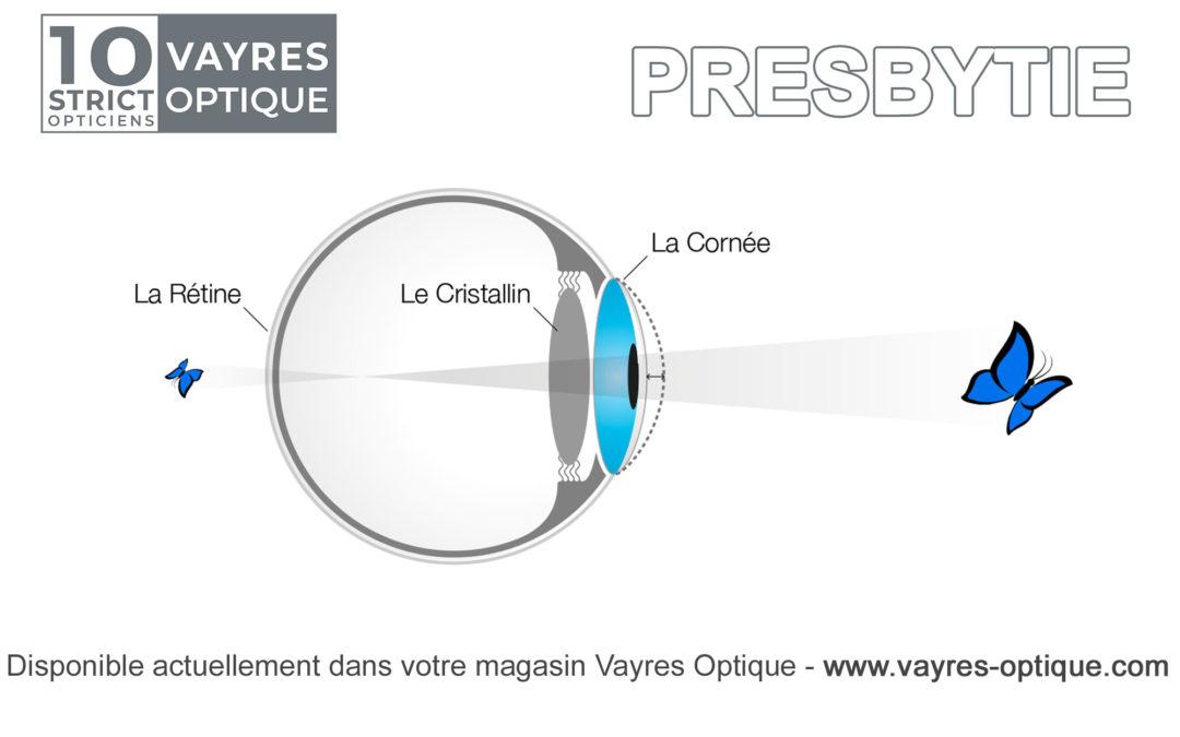 Information sur la Presbytie